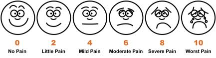 pain - regionshospital com