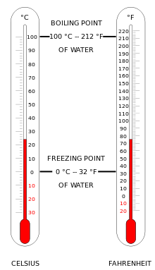 thermometer - answers com