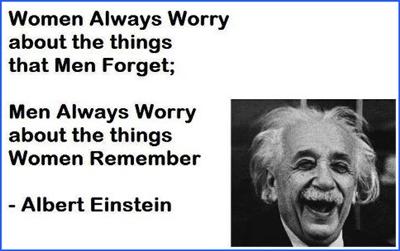 Albert Einstein - funatzoo com