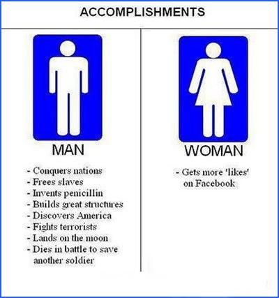 men vs women - fakeplus com